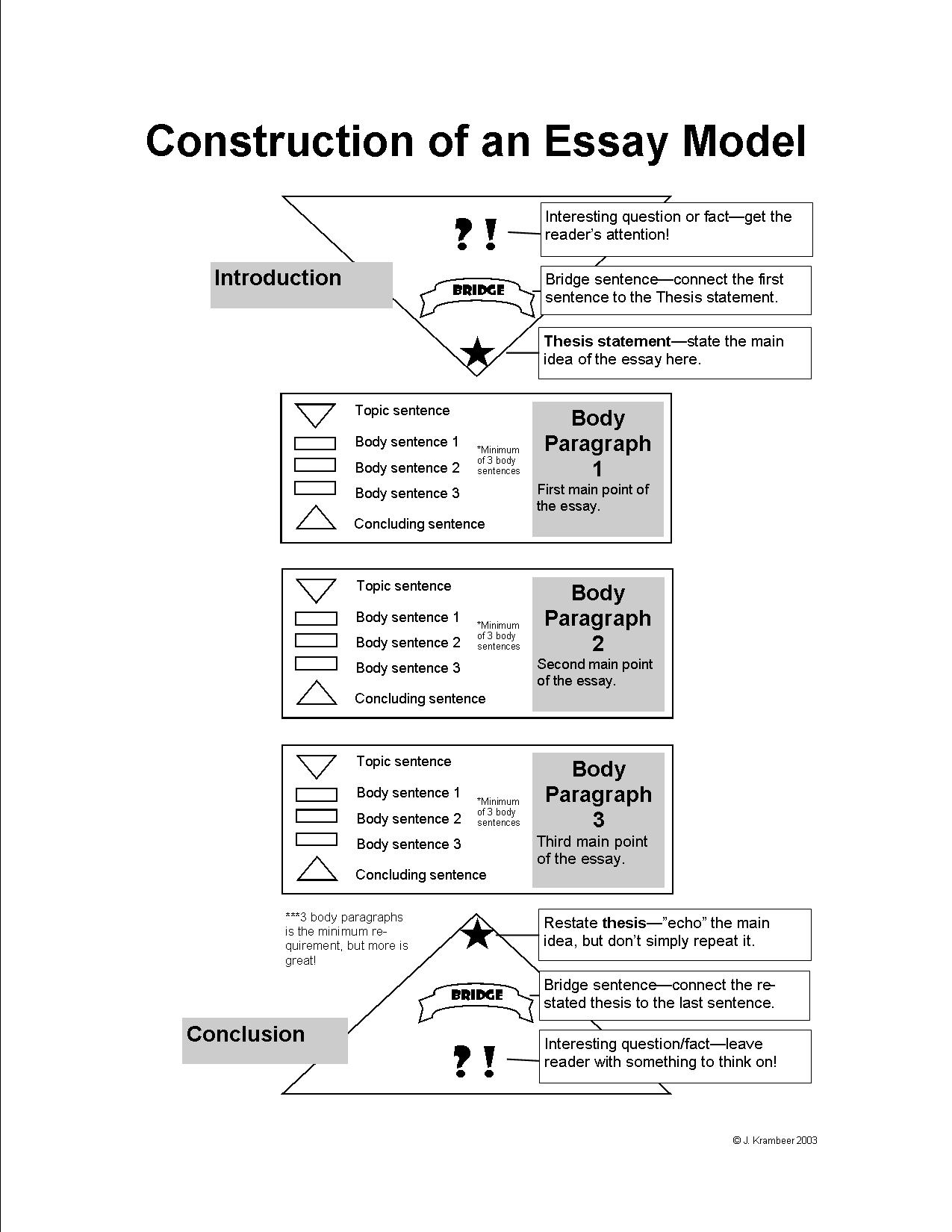 student essay models These sample essay outlines will help your students organize and format their ideas before writing an essay or research paper for language arts, social studies, and.